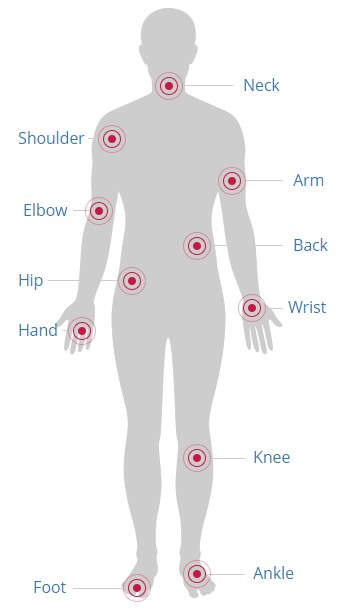 Where Does It Hurt with tags from Syracuse Orthopedic Specialists